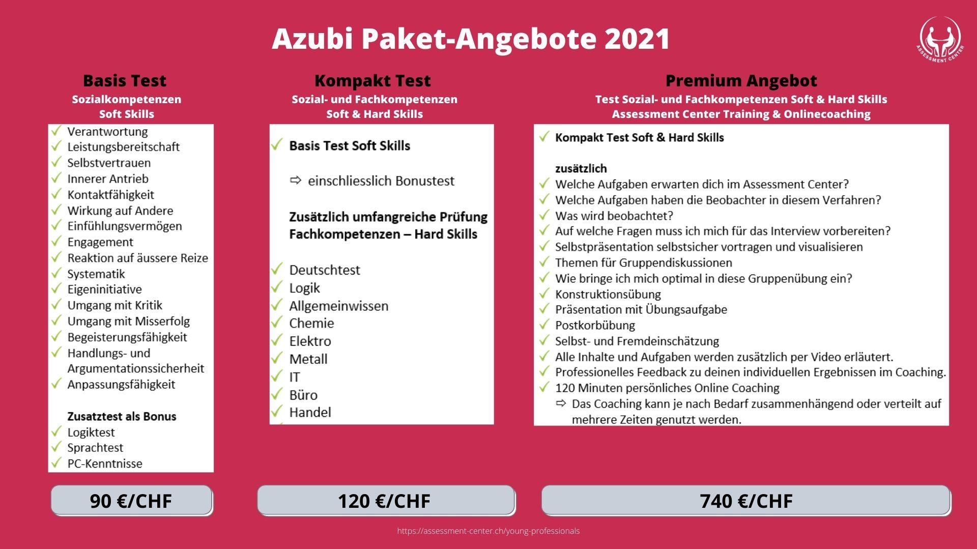 Azubi Paket-Angebote 2021