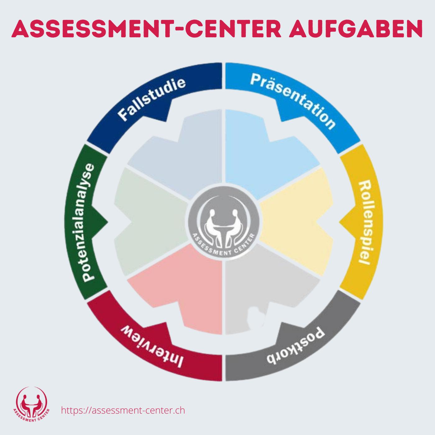 Häufige Aufgaben im Assessment-Center